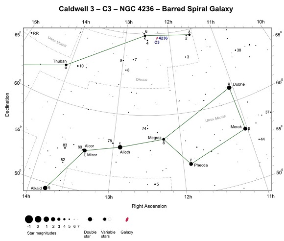 Finder Chart for C3 - NGC 4236