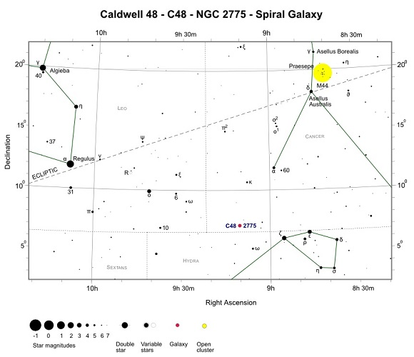 Finder Chart for C48 - NGC 2775