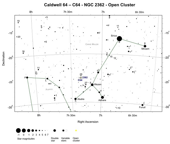 Finder Chart for C64 - NGC 2362