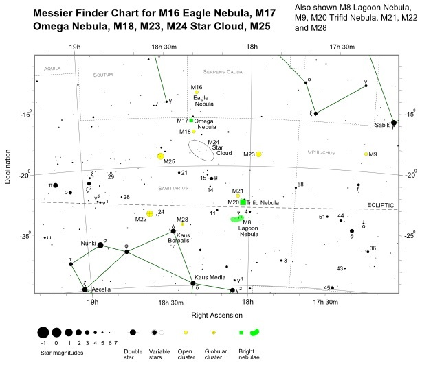 Finder Chart for M17 (also shown M8, M9, M16, M18, M20->M25 and M28)