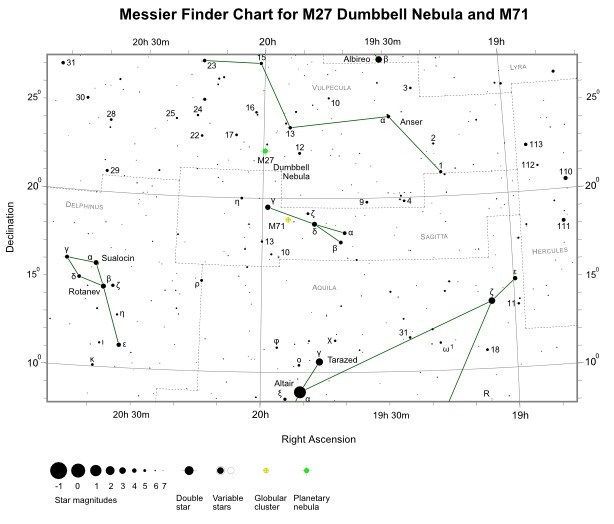 Finder Chart for M27 (also shown M71)
