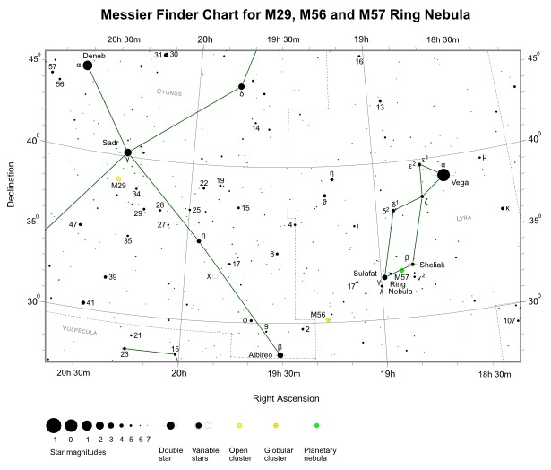 Finder Chart for M57 (also shown M29 and M56)