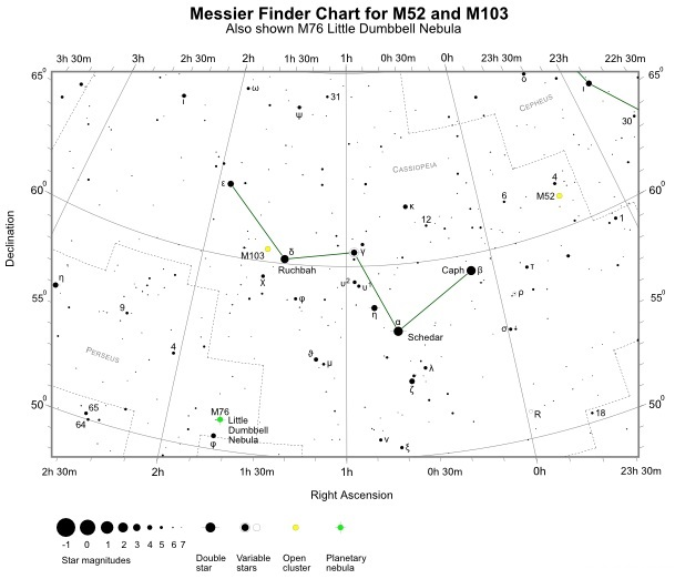 Finder Chart for M103 (also shown M52 and M76)