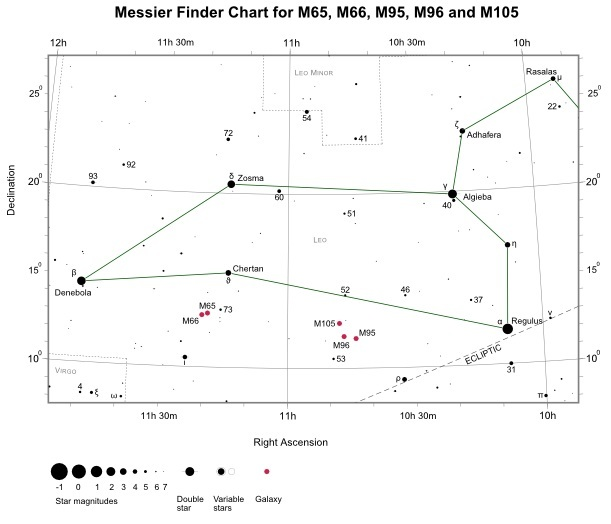 Finder Chart for M105 (also shown M65, M66, M95 and M96)