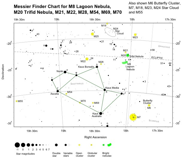Finder Chart for M20 (also shown M6->M8, M18, M21->M24, M28, M54, M55, M69 and M70)