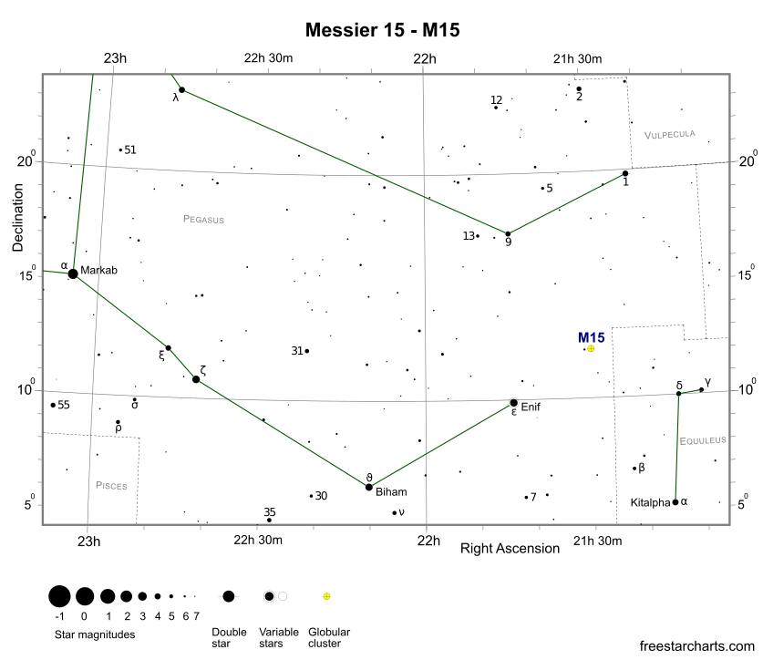 Finder Chart for M15 (credit:- freestarcharts)