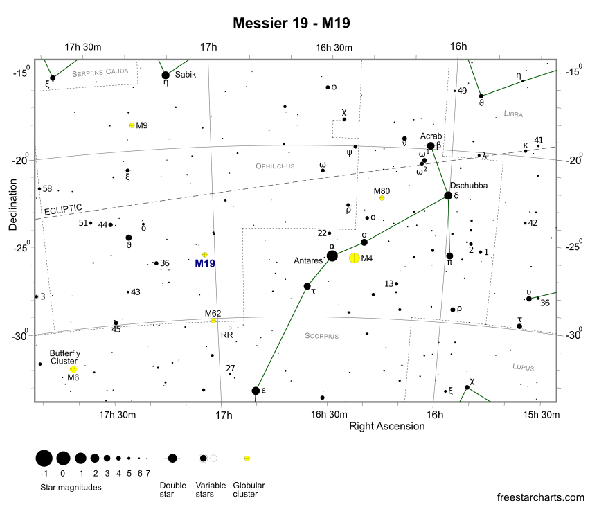 Finder Chart for M19 (credit:- freestarcharts)