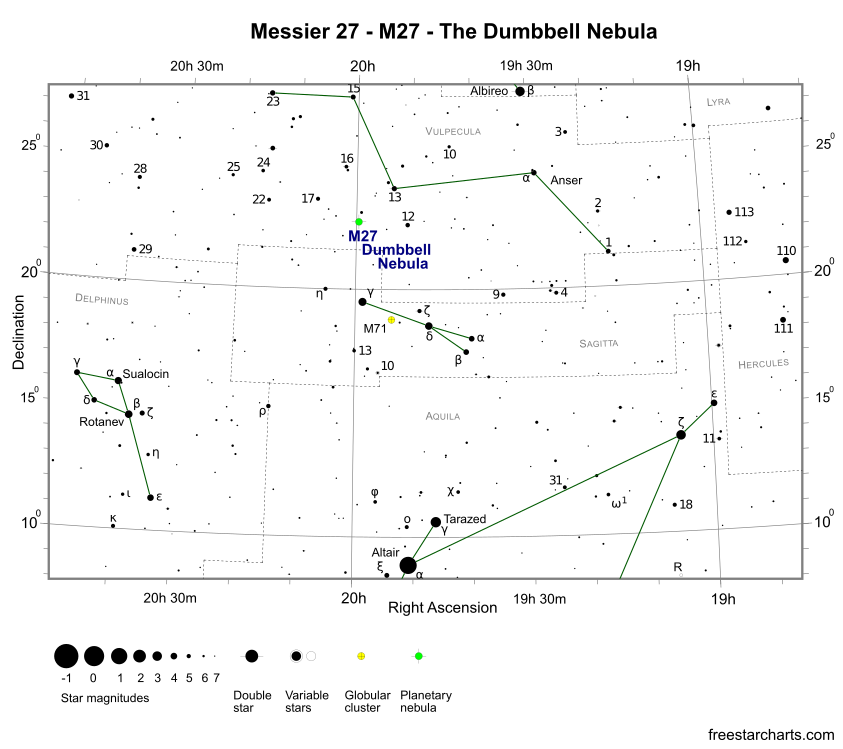 Finder Chart for M27 (credit:- freestarcharts)