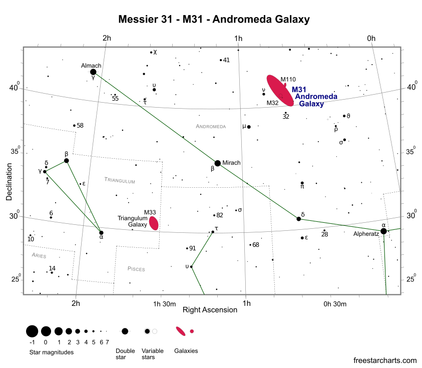 Finder Chart for M31 (credit:- freestarcharts)