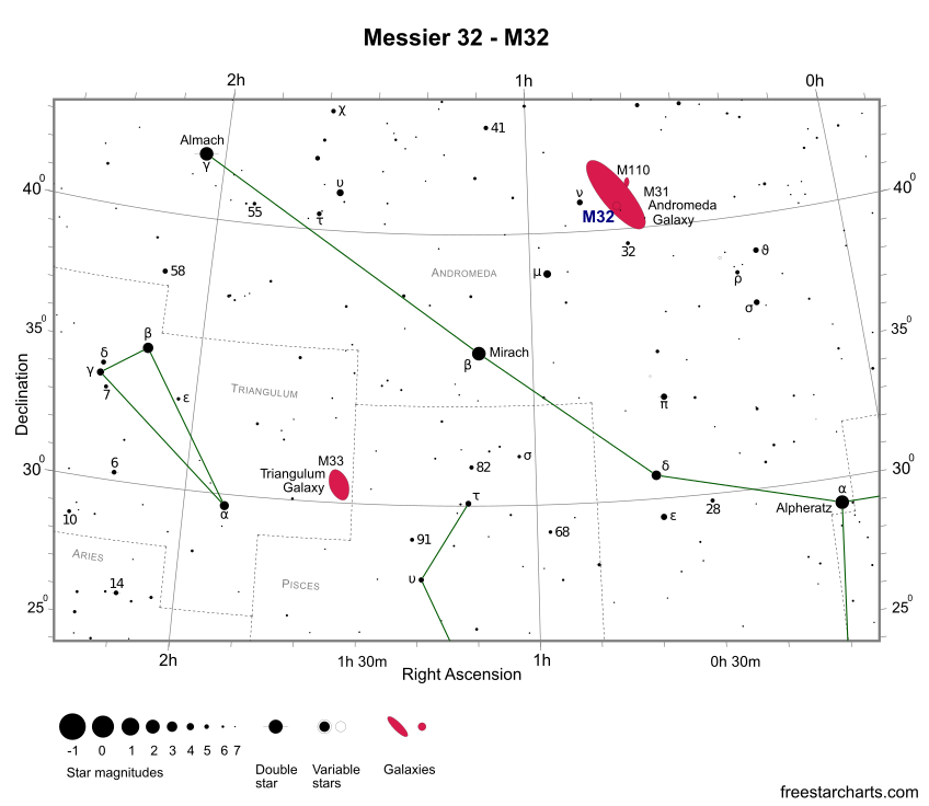 Finder Chart for M32 (credit:- freestarcharts)