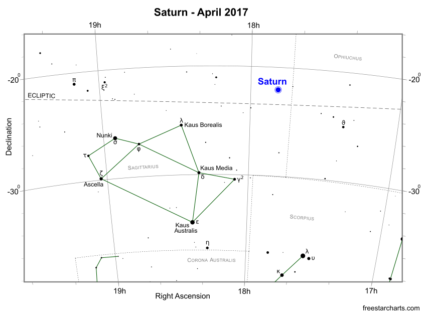 Saturn during April 2017 (credit:- freestarcharts)