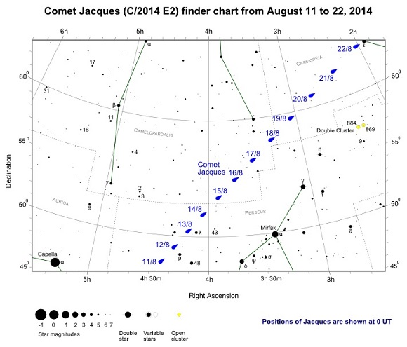 Comet Jacques (C/2014 E2) Finder Chart from August 11 to 22, 2014