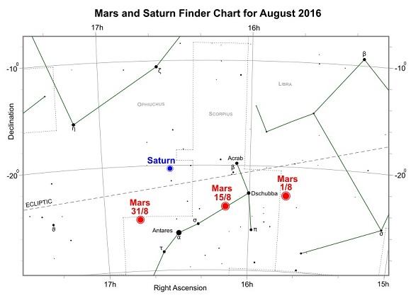 mars planet graphs - photo #20