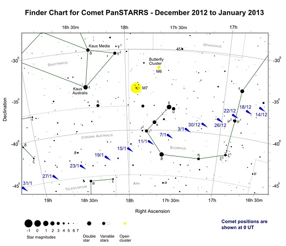Finder Chart for Comet PanSTARRS from December 2012 to January 2013
