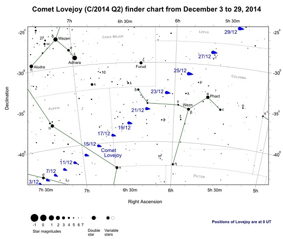 Comet Lovejoy (C/2014 Q2) Finder Chart from December 3rd to December 29th, 2014