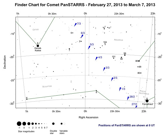 Finder Chart for Comet PanSTARRS from February 27, 2013 to March 7, 2013