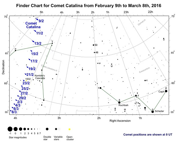 Comet Catalina (C/2013 US10) Finder Chart from February 9th to March 8th, 2016 (credit - freestarcharts)