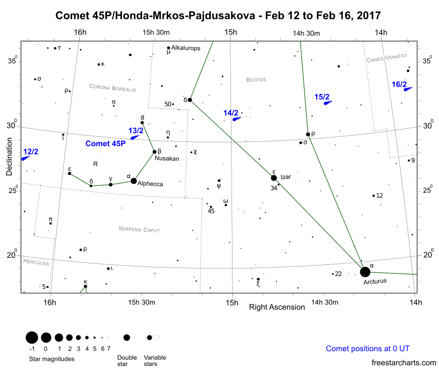 Positions of comet 45P/Honda-Mrkos-Pajdusakova from February 12th to 16th (credit - freestarcharts)