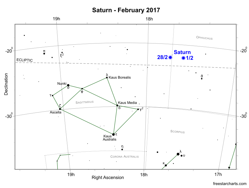 Saturn during February 2017 (credit:- freestarcharts)