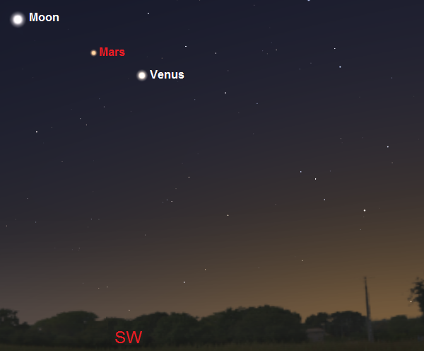 Crescent Moon, Venus and Mars as seen one hour after sunset on February 1st from London, England (credit:- stellarium/freestarcharts)
