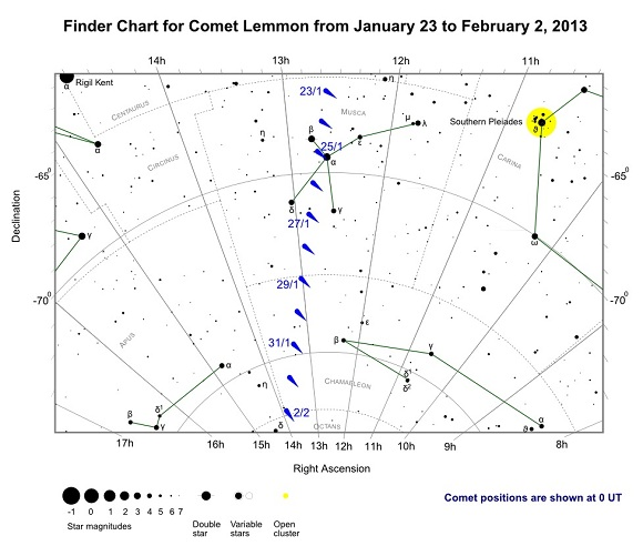Finder Chart for Comet Lemmon from January 23 to February 2, 2013