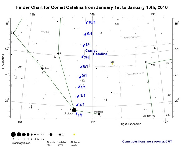 Comet Catalina (C/2013 US10) Finder Chart from January 1st to January 10th, 2016 (credit - freestarcharts)