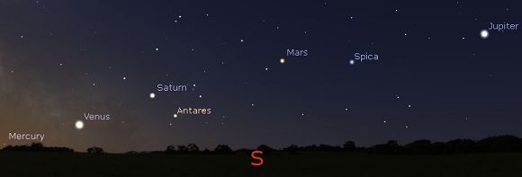 View one hour before sunrise from mid-latitude Northern locations on January 24, 2016 (credit - Stellarium)