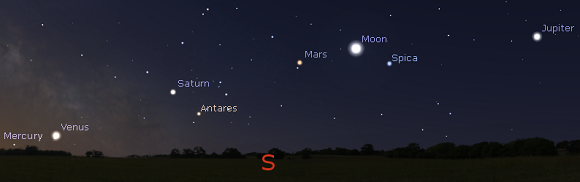 View one hour before sunrise from mid-latitude Northern locations on January 31, 2016 (credit - Stellarium)