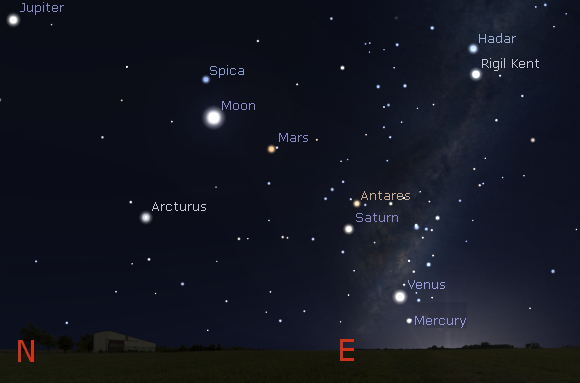 View towards the east one hour before sunrise from mid-latitude Southern locations on January 31, 2016 (credit - Stellarium)