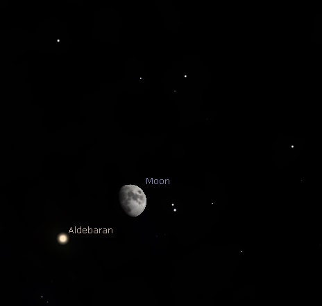 Moon passing through the Hyades as seen from New York, USA at 7pm local time (credit - Stellarium)