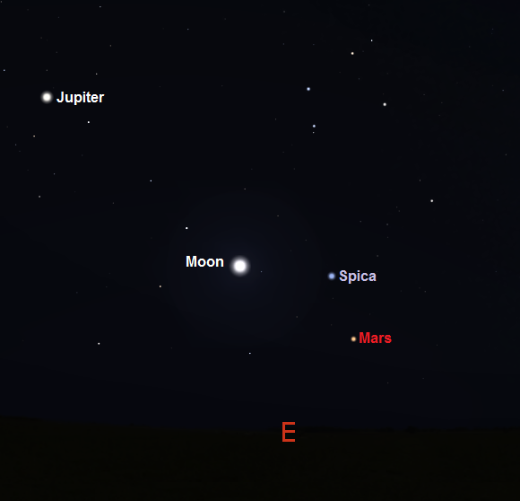 View towards the East in the early hours of the morning on January 3rd from mid Southern latitudes (credit - Stellarium)