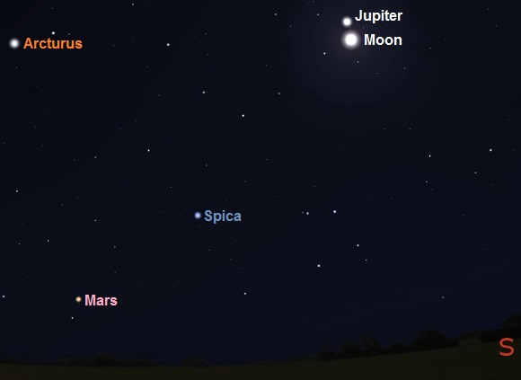 The Planets this Month - January 2016 | Free Star Charts