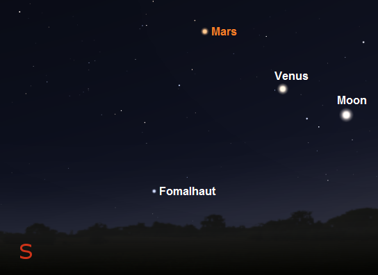 Moon, Venus and Mars 90 minutes after sunset on January 1st from mid-northern latitudes (credit:- stellarium/freestarcharts)