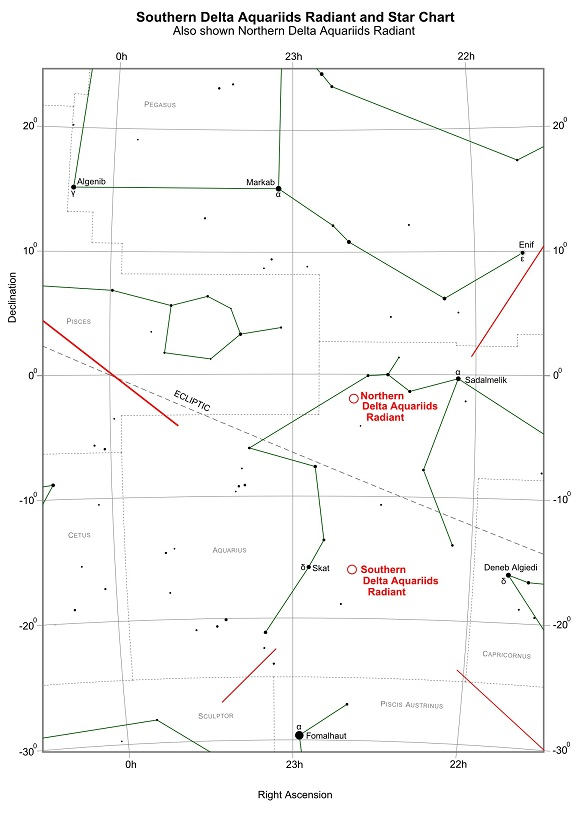 Southern Delta Aquariids Radiant and Star Chart