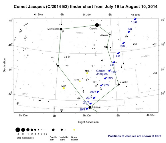 Comet Jacques (C/2014 E2) Finder Chart from July 19 to August 10, 2014