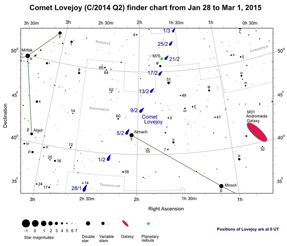 Comet Lovejoy (C/2014 Q2) Finder Chart from January 28th to March 1, 2015