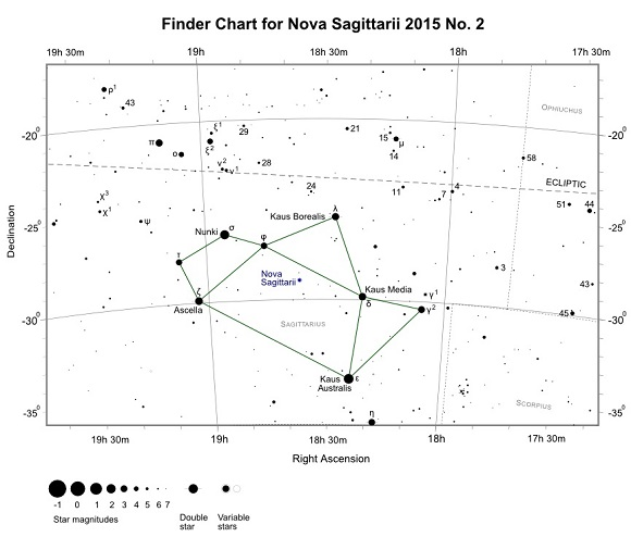 Finder Chart for Nova Sagittarii 2015 No. 2
