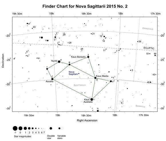 Carta estelar con Nova sagitarii 2015 Nº 2