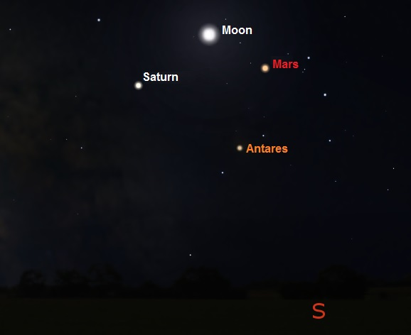 Moon, Mars and Saturn as seen a couple of hours before sunrise from London, England on March 29, 2016 (credit - stellarium)