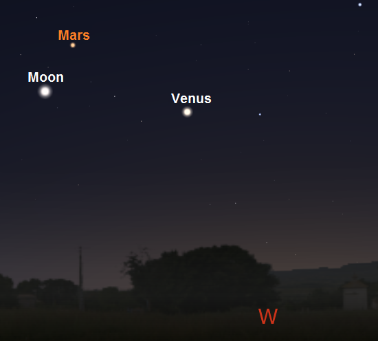 Crescent Moon, Venus and Mars as seen one hour after sunset on March 1st from London, England (credit:- stellarium/freestarcharts)