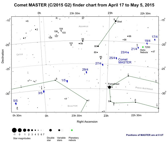 Comet MASTER (C/2015 Q2) Finder Chart from April 17th to May 5th, 2015