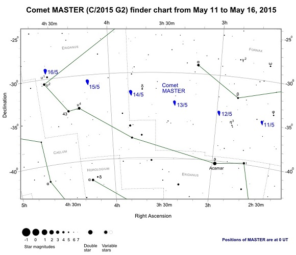 Comet MASTER (C/2015 Q2) Finder Chart from May 11th to May 16th, 2015
