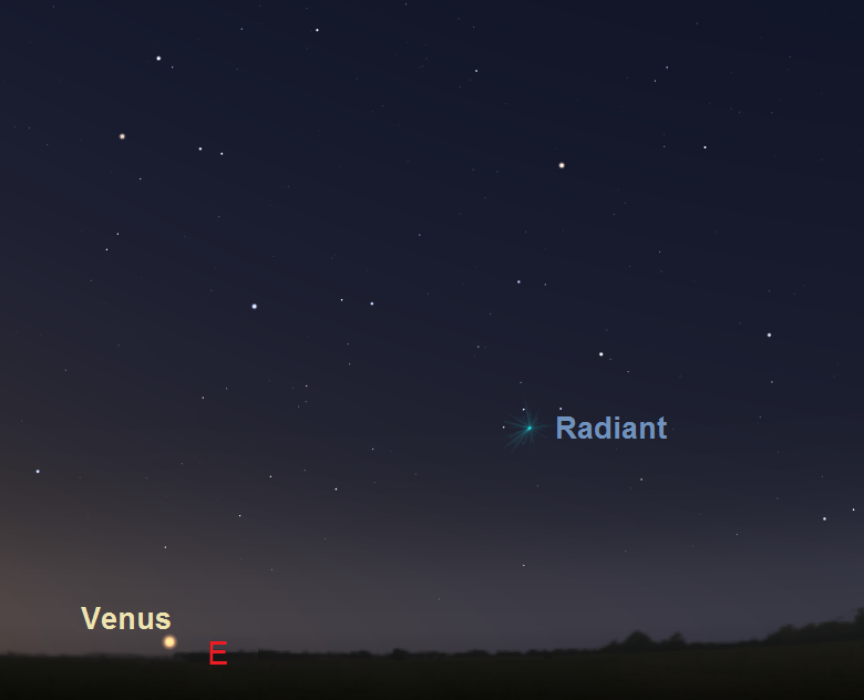 View towards the east 1.5 hours before sunrise on May 6th from mid-latitude northern locations (credit:- freestarcharts)