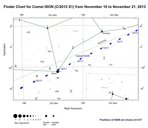 Comet ISON Finder Chart from November 10 to November 21, 2013