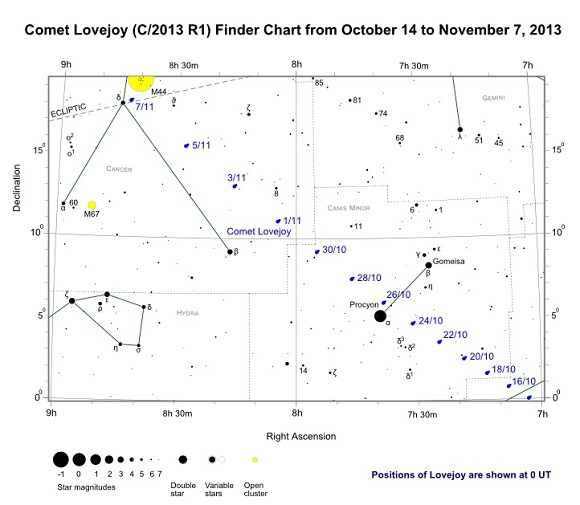 Comet Lovejoy (C/2013 R1) Finder Chart from October 14 to November 7, 2013