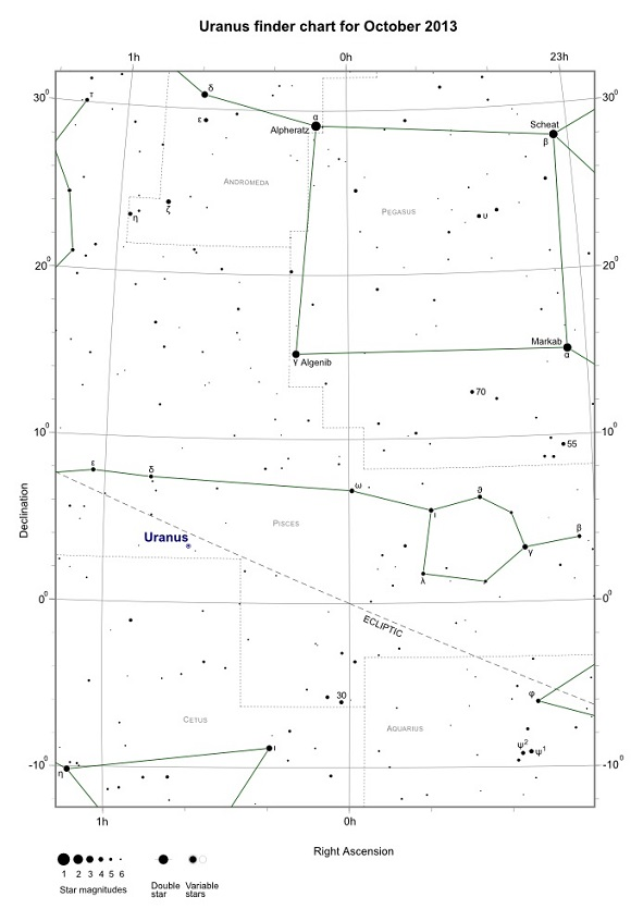 Uranus Finder Chart for October 2013