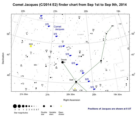 Comet Jacques (C/2014 E2) Finder Chart from Sep 1st to Sep 9th, 2014