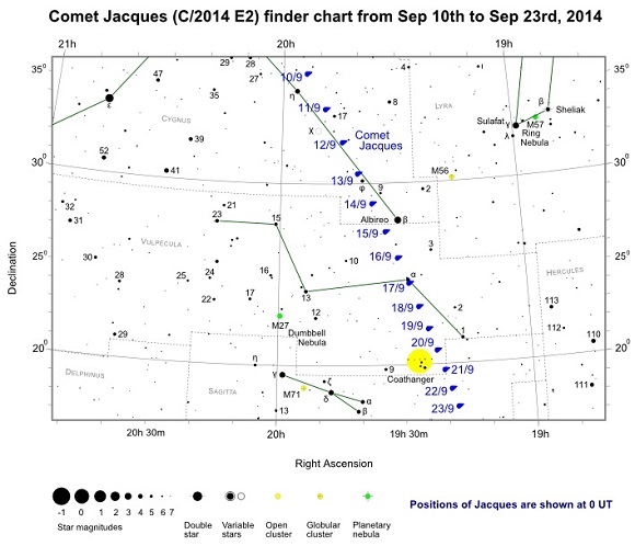 Comet Jacques (C/2014 E2) Finder Chart from Sep 10th to Sep 23rd, 2014