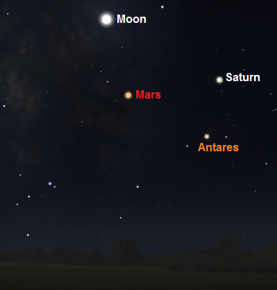 The Moon, Mars, Saturn and Antares as seen early evening on September 9, 2016 from New York, USA (credit - stellarium/freestarcharts)