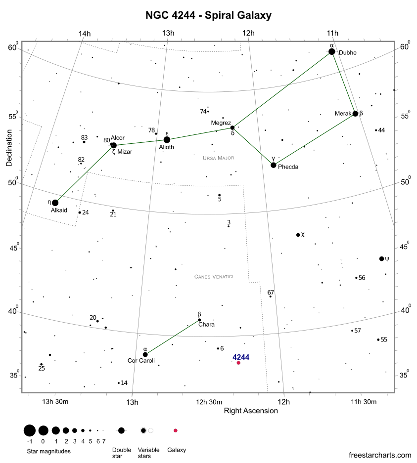 Finder Chart for NGC 4244 (credit:- freestarcharts)